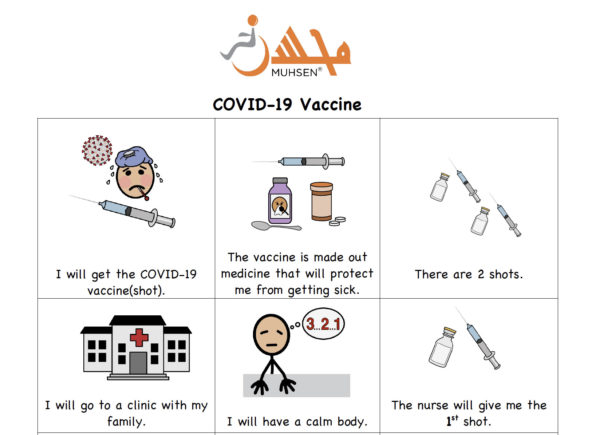 Covid 19 vaccine chart that reads: I will get the COVID-19 vaccine (shot). The vaccine is made out of medicine that will protect me from getting sick. There are 2 shots. I will go to a clinic with my family. I will have a calm body. The nurse will give me the first shot.